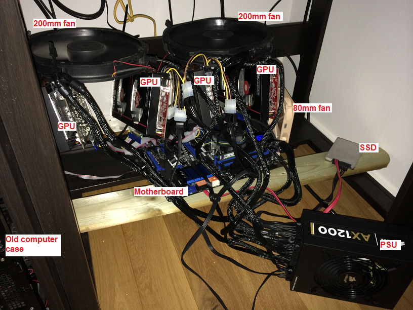 6 1060 Mining Rig Most Profitable Coin To Mine On Laptop – Betosbol